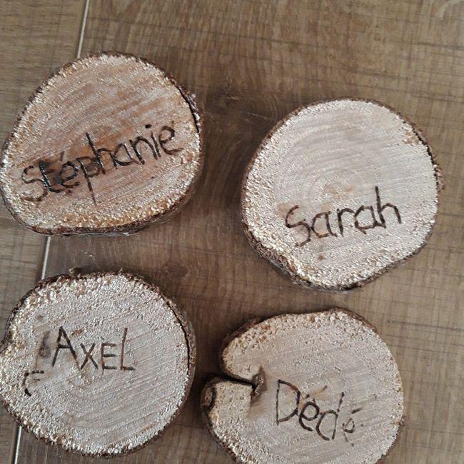 Quel porte nom avez vous choisi à mettre sur la table ? 6