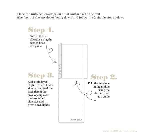 Plan de table esscord card - 3
