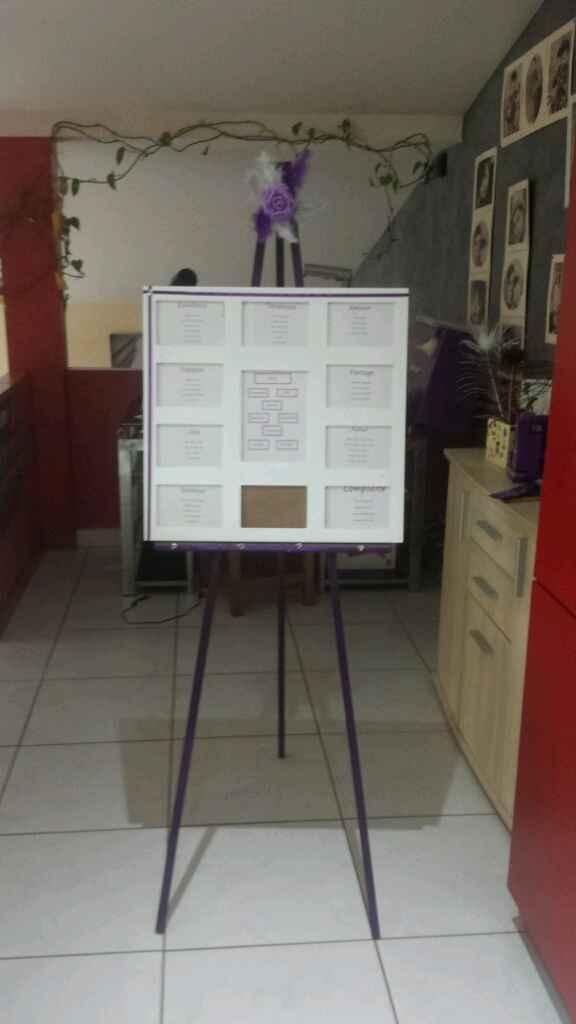 Plan de table et chevalet diy - 1