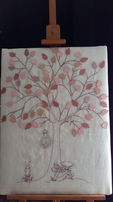 Qui a mis l'arbre à empreinte à son mariage 6