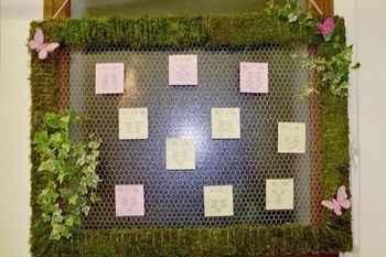 Idée plan de table