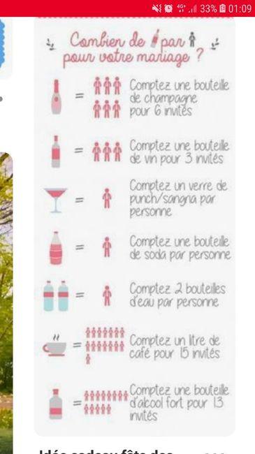 Quantité des boissons pour le mariage - 1
