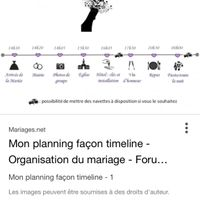Besoin d'aide timeline - 1