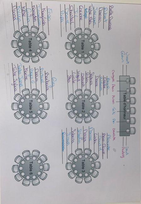 Plan de tables ! 1