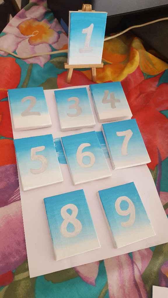 mes numéros de table