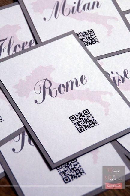 Plan de table dolce vita italienne - 1