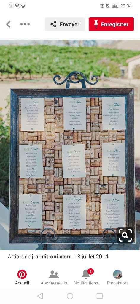 Plan de table theme vin - 2