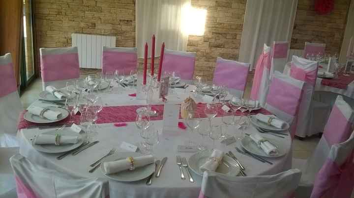 Mes tables