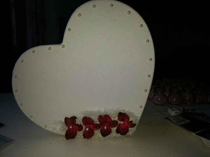 Comment décorer notre urne? - 1