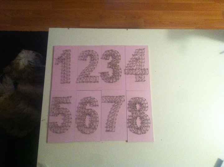Nos numéros de table