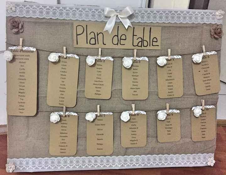 Plan de table diy - 1