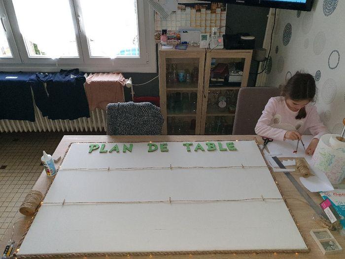 Idées plan de table 2