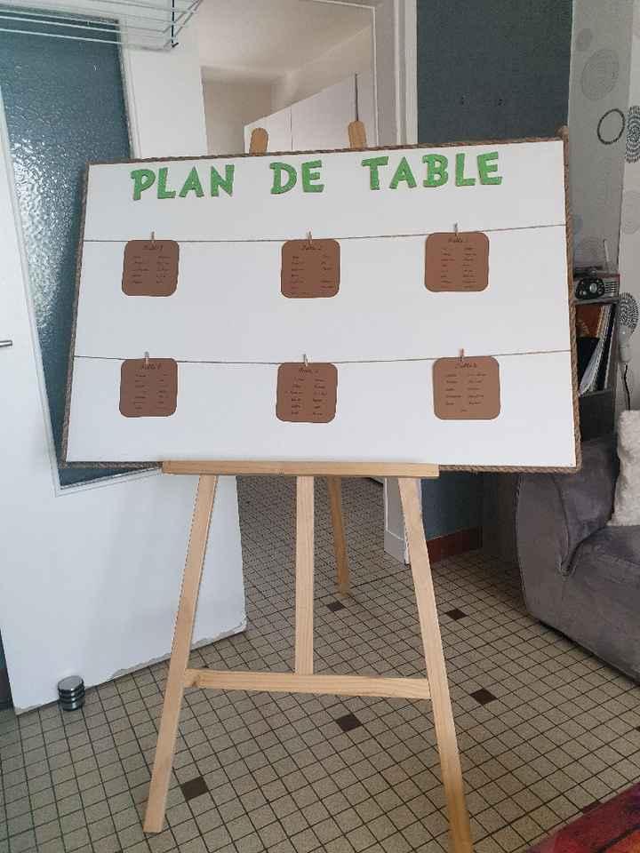 Avancement du plan de table - 2