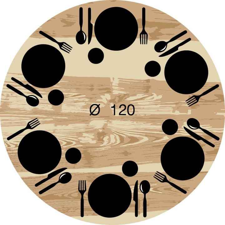 Nombre de convives par tables. - 1