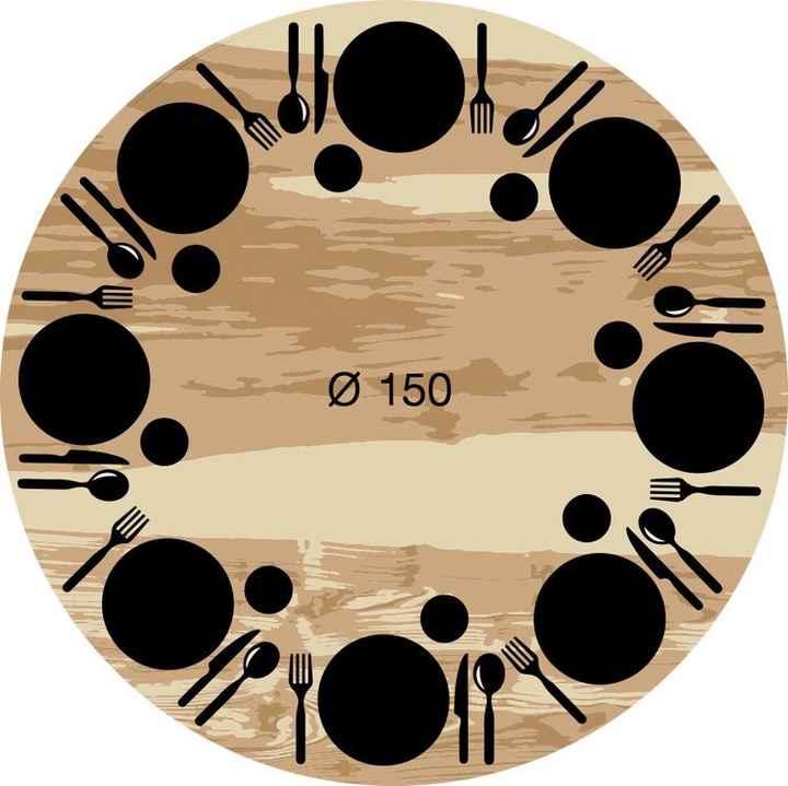 Nombre de convives par tables. - 2