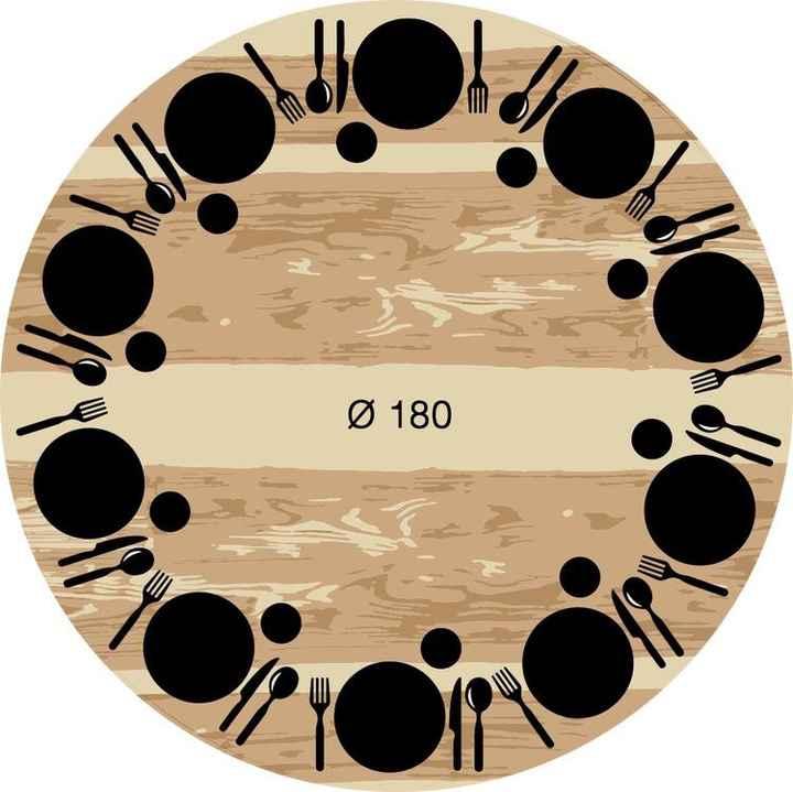 Nombre de convives par tables. - 3
