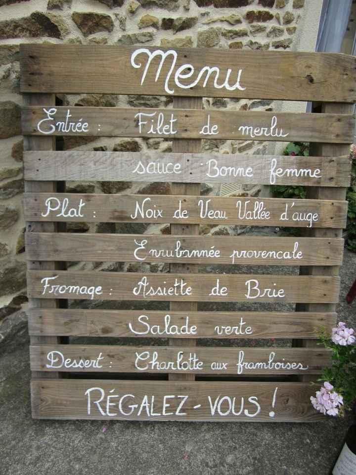 Présentation des menus ? 🤔 - 1