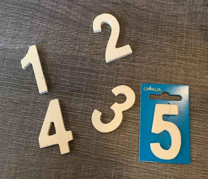 Numéro de table 🌸 - 2