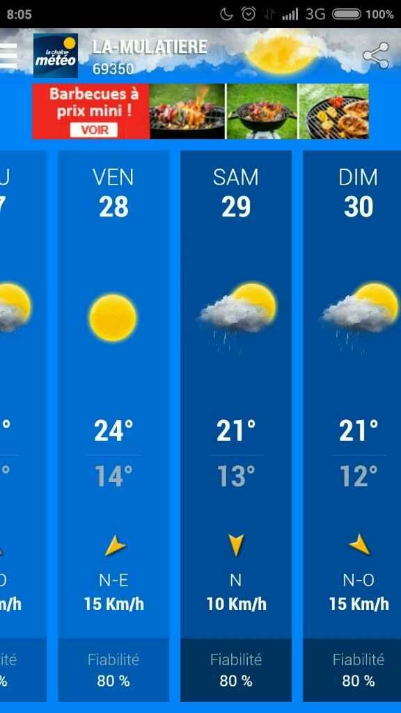 Oh la la, la meteo samedi 29 août! - 1