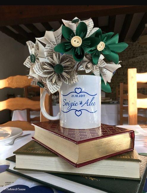 Votre budget décoration et floral - 2