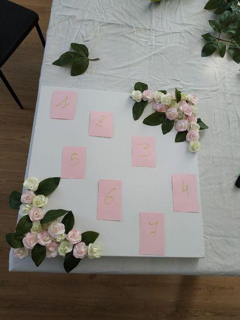 Avancée des préparatifs du mariage 😁 4