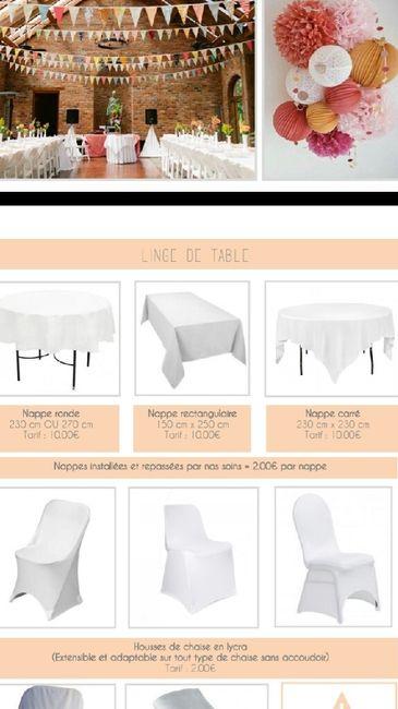 Quelle taille de nappe pour un table ronde de 8 personnes - Taille table 8 personnes ...