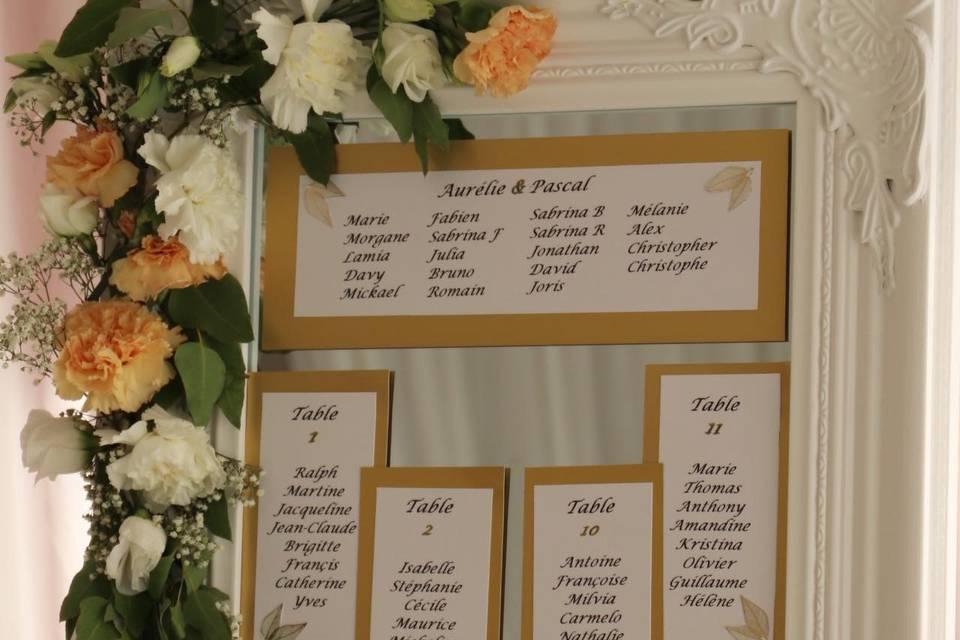 Plan de tables